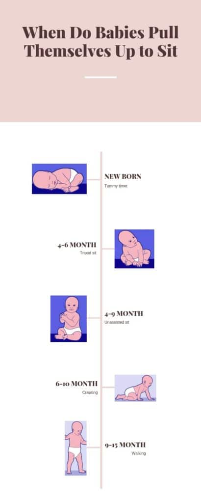 When Do Babies Pull Themselves Up to Sit